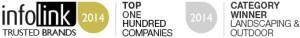 InfoLink-Trusted-Brands-Award-Logo